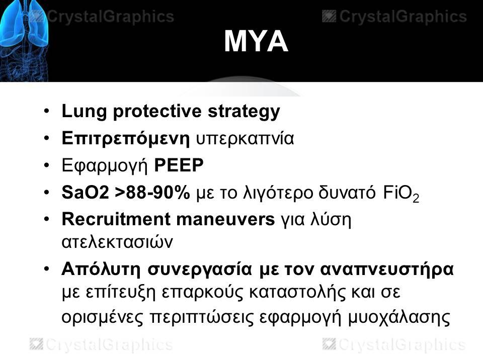 ΜΥΑ Lung protective strategy Επιτρεπόμενη υπερκαπνία Εφαρμογή PEEP SaO2 >88-90% με το λιγότερο δυνατό FiO 2 Recruitment maneuvers για λύση ατελεκτασιών Απόλυτη συνεργασία με τον αναπνευστήρα με επίτευξη επαρκούς καταστολής και σε ορισμένες περιπτώσεις εφαρμογή μυοχάλασης