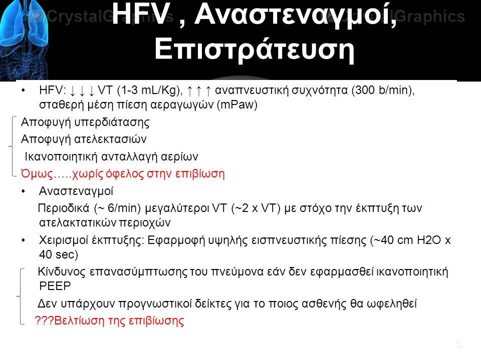 HFV, Αναστεναγμοί, Επιστράτευση HFV: ↓ ↓ ↓ VT (1-3 mL/Kg), ↑ ↑ ↑ αναπνευστική συχνότητα (300 b/min), σταθερή μέση πίεση αεραγωγών (mPaw) Αποφυγή υπερδιάτασης Αποφυγή ατελεκτασιών Ικανοποιητική ανταλλαγή αερίων Όμως…..χωρίς όφελος στην επιβίωση Αναστεναγμοί Περιοδικά (~ 6/min) μεγαλύτεροι VT (~2 x VT) με στόχο την έκπτυξη των ατελακτατικών περιοχών Χειρισμοί έκπτυξης: Εφαρμοφή υψηλής εισπνευστικής πίεσης (~40 cm H2O x 40 sec) Κίνδυνος επανασύμπτωσης του πνεύμονα εάν δεν εφαρμασθεί ικανοποιητική PEEP Δεν υπάρχουν προγνωστικοί δείκτες για το ποιος ασθενής θα ωφεληθεί Βελτίωση της επιβίωσης