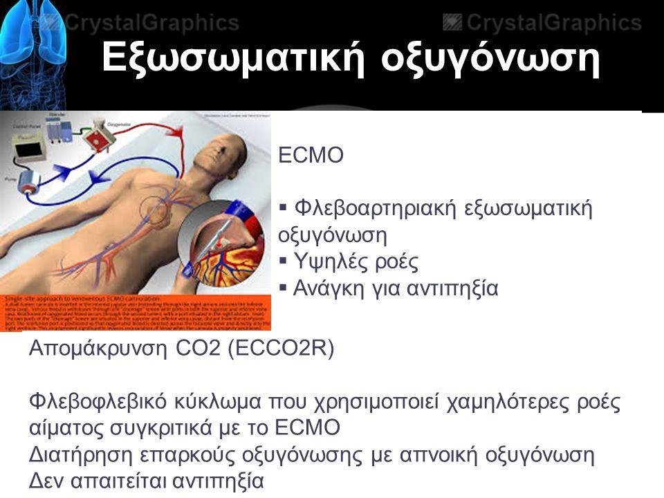 Εξωσωματική οξυγόνωση Απομάκρυνση CO2 (ECCO2R) Φλεβοφλεβικό κύκλωμα που χρησιμοποιεί χαμηλότερες ροές αίματος συγκριτικά με το ECMO Διατήρηση επαρκούς οξυγόνωσης με απνοική οξυγόνωση Δεν απαιτείται αντιπηξία ECMO  Φλεβοαρτηριακή εξωσωματική οξυγόνωση  Υψηλές ροές  Ανάγκη για αντιπηξία