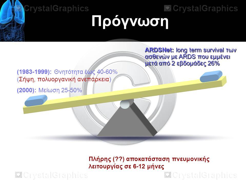 Πρόγνωση (1983-1999): Θνητότητα έως 40-60% (Σήψη, πολυοργανική ανεπάρκεια) (2000): Μείωση 25-50% ARDSNet: long term survival των ασθενών με ARDS που εμμένει μετά από 2 εβδομάδες 26% Πλήρης ( ) αποκατάσταση πνευμονικής λειτουργίας σε 6-12 μήνες