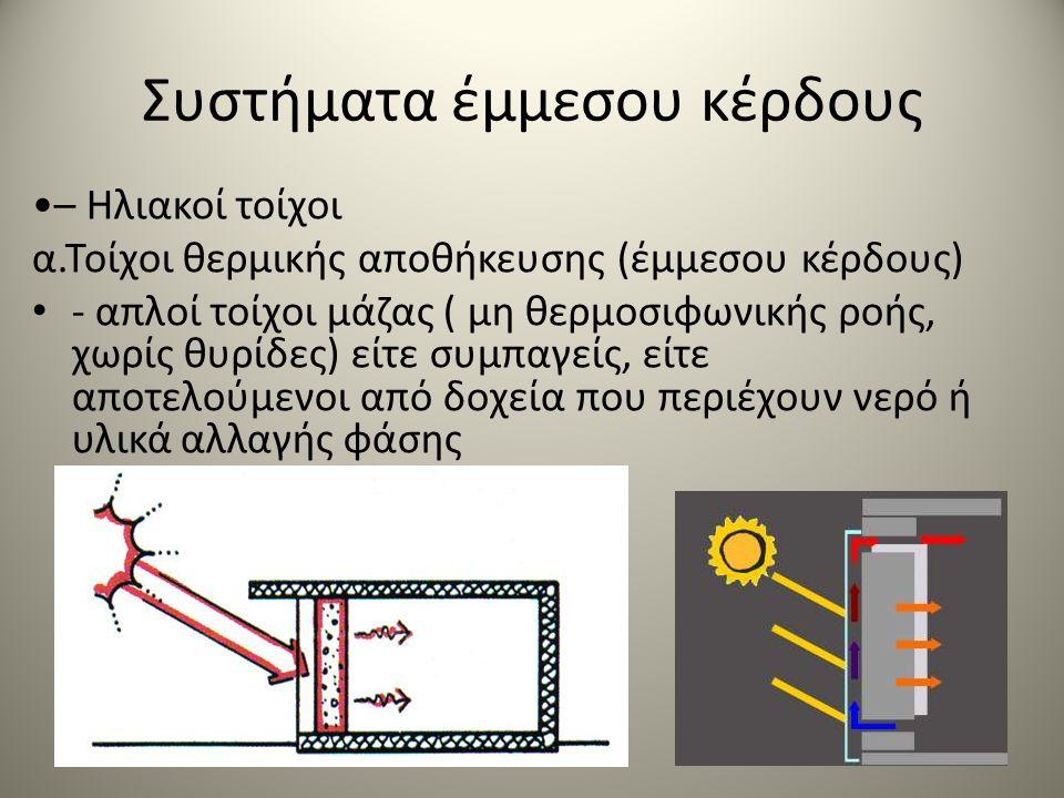 Συστήματα έμμεσου κέρδους – Ηλιακοί τοίχοι α.Τοίχοι θερμικής αποθήκευσης (έμμεσου κέρδους) - απλοί τοίχοι μάζας ( μη θερμοσιφωνικής ροής, χωρίς θυρίδες) είτε συμπαγείς, είτε αποτελούμενοι από δοχεία που περιέχουν νερό ή υλικά αλλαγής φάσης