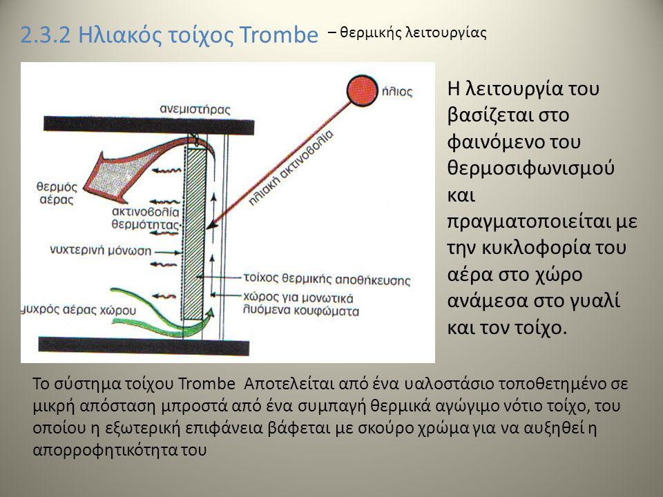 2.3.2 Ηλιακός τοίχος Trombe Το σύστημα τοίχου Trombe Αποτελείται από ένα υαλοστάσιο τοποθετημένο σε μικρή απόσταση μπροστά από ένα συμπαγή θερμικά αγώγιμο νότιο τοίχο, του οποίου η εξωτερική επιφάνεια βάφεται με σκούρο χρώμα για να αυξηθεί η απορροφητικότητα του Η λειτουργία του βασίζεται στο φαινόμενο του θερμοσιφωνισμού και πραγματοποιείται με την κυκλοφορία του αέρα στο χώρο ανάμεσα στο γυαλί και τον τοίχο.