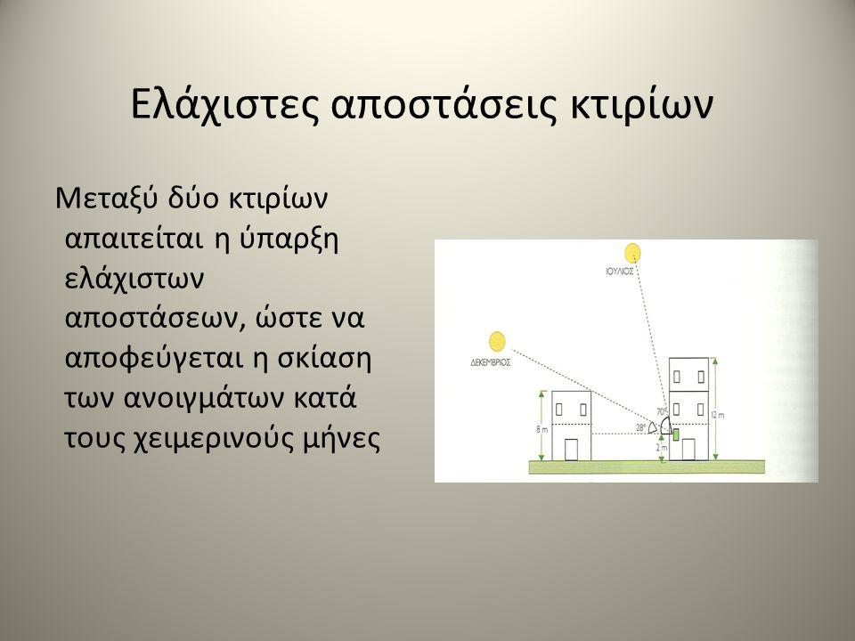 Ελάχιστες αποστάσεις κτιρίων Μεταξύ δύο κτιρίων απαιτείται η ύπαρξη ελάχιστων αποστάσεων, ώστε να αποφεύγεται η σκίαση των ανοιγμάτων κατά τους χειμερινούς μήνες