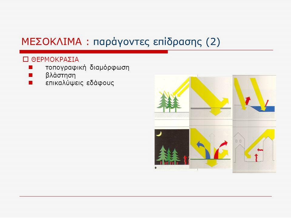 ΜΕΣΟΚΛΙΜΑ : παράγοντες επίδρασης (2)  ΘΕΡΜΟΚΡΑΣΙΑ τοπογραφική διαμόρφωση βλάστηση επικαλύψεις εδάφους