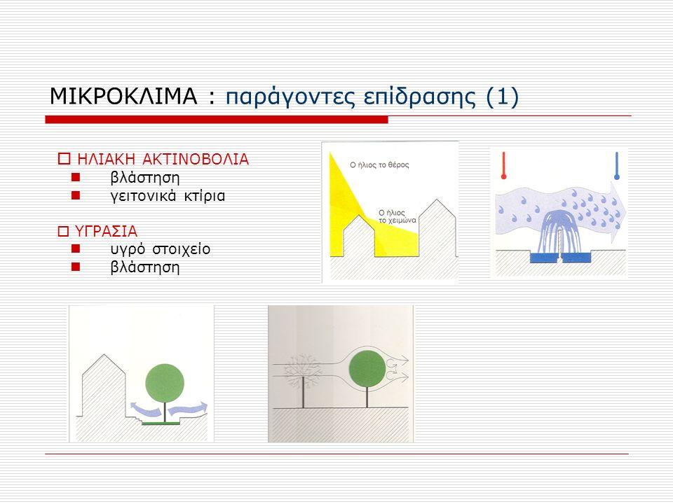 ΜΙΚΡΟΚΛΙΜΑ : παράγοντες επίδρασης (1)  ΗΛΙΑΚΗ ΑΚΤΙΝΟΒΟΛΙΑ βλάστηση γειτονικά κτίρια  ΥΓΡΑΣΙΑ υγρό στοιχείο βλάστηση