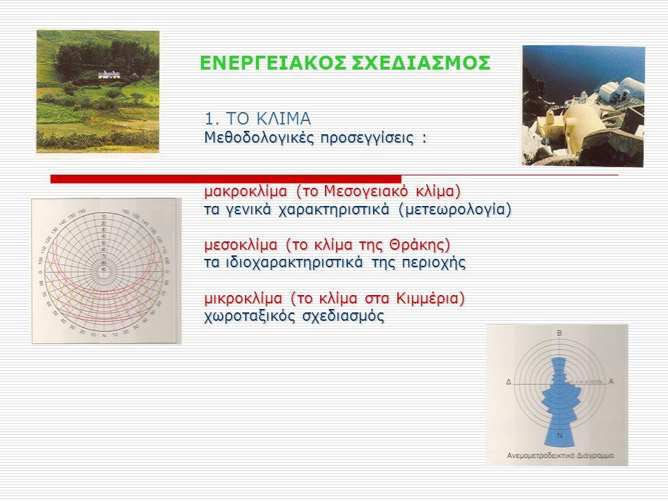 ΕΝΕΡΓΕΙΑΚΟΣ ΣΧΕΔΙΑΣΜΟΣ 1.