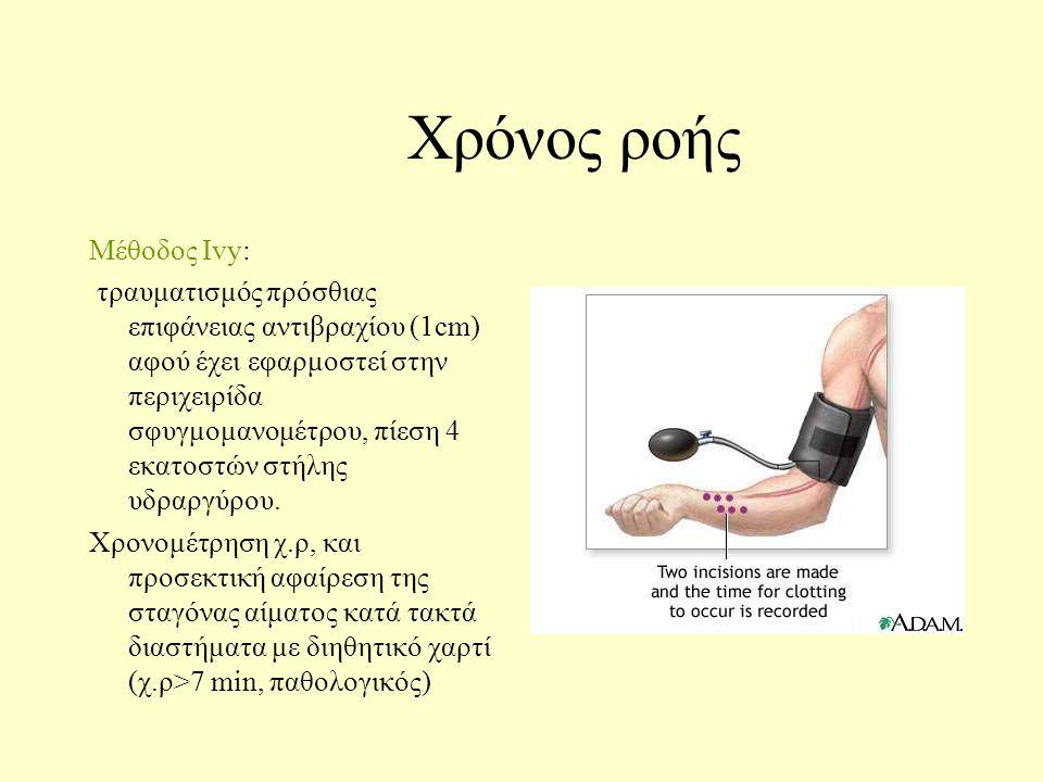 Χρόνος ροής Μέθοδος Ivy: τραυματισμός πρόσθιας επιφάνειας αντιβραχίου (1cm) αφού έχει εφαρμοστεί στην περιχειρίδα σφυγμομανομέτρου, πίεση 4 εκατοστών στήλης υδραργύρου.