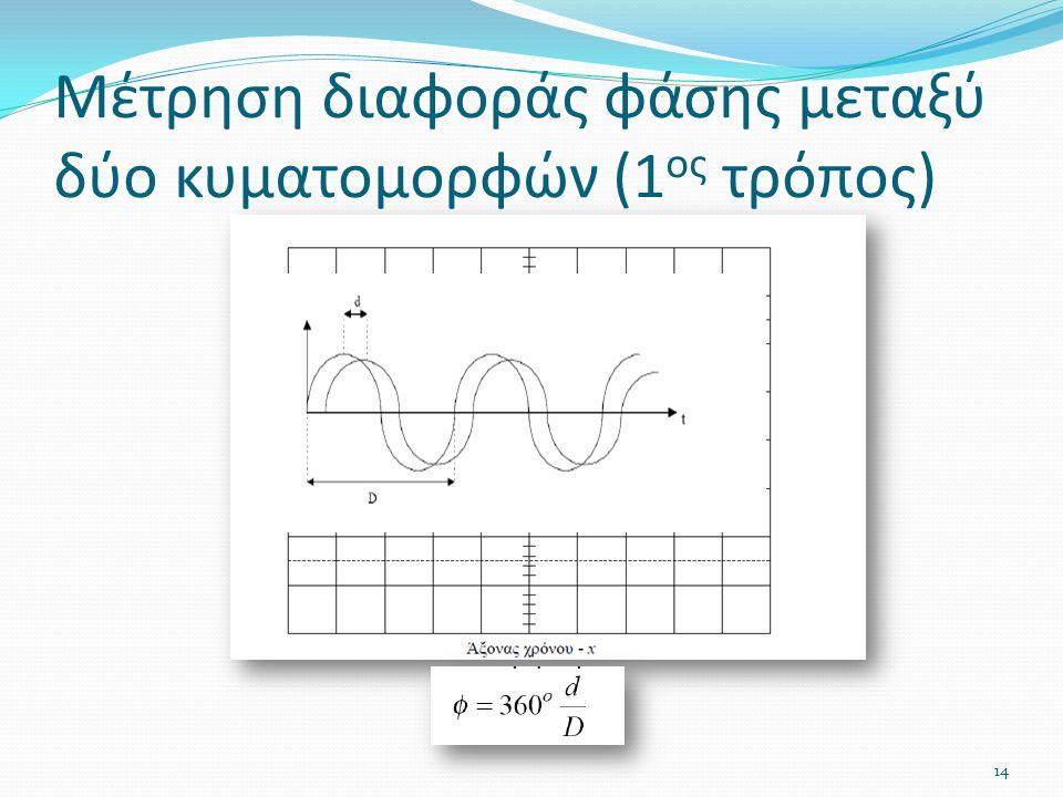 Μέτρηση διαφοράς φάσης μεταξύ δύο κυματομορφών (1 ος τρόπος) 14