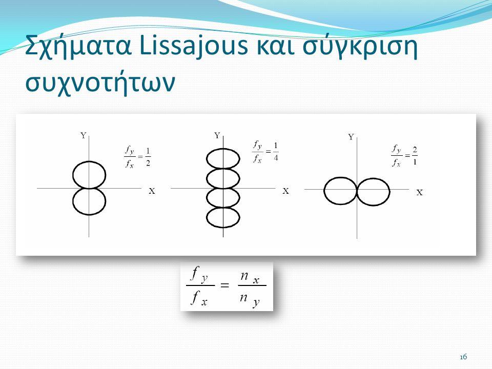 Σχήματα Lissajous και σύγκριση συχνοτήτων 16