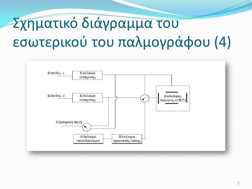 Σχηματικό διάγραμμα του εσωτερικού του παλμογράφου (4) 7