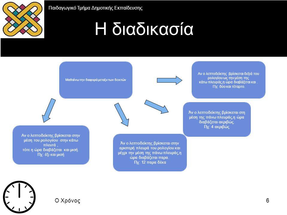 Παιδαγωγικό Τμήμα Δημοτικής Εκπαίδευσης Ο Χρόνος6 Η διαδικασία Παιδαγωγικό Τμήμα Δημοτικής Εκπαίδευσης Μαθαίνω την διαφορά μεταξυ των δεικτών Αν ο λεπτοδείκτης βρίσκεται δεξιά του ρολογίου ως την μέση της κάτω πλευράς,η ώρα διαβάζεται και.