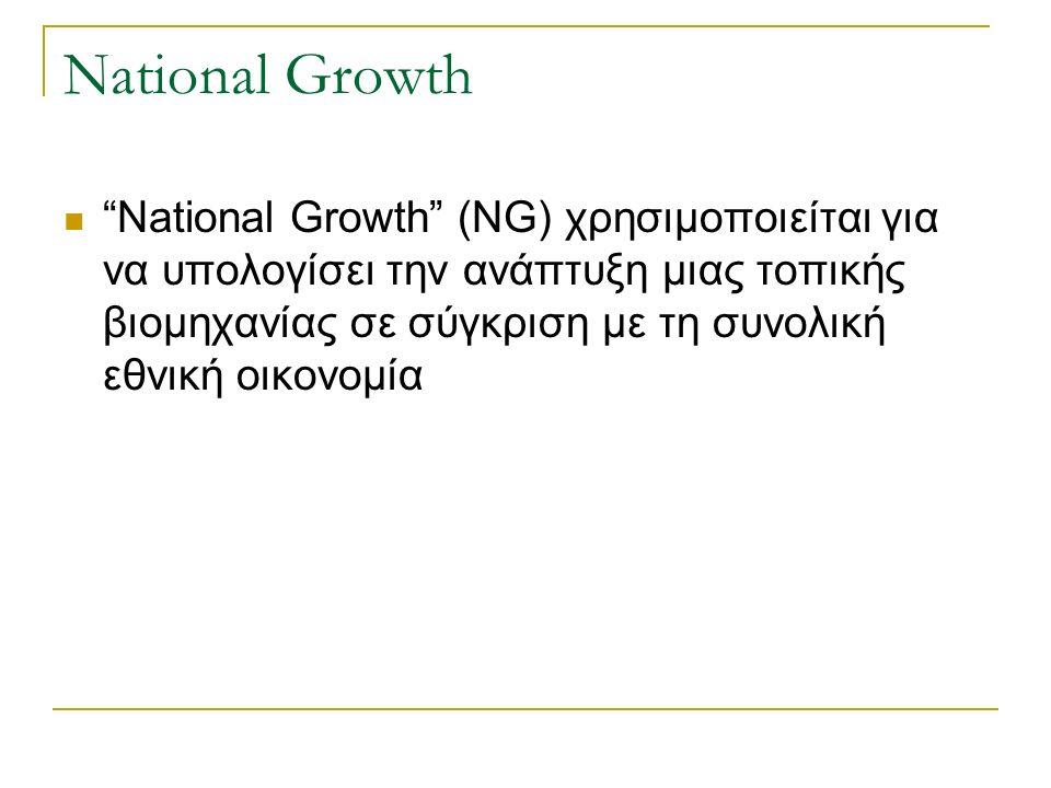 National Growth National Growth (NG) χρησιμοποιείται για να υπολογίσει την ανάπτυξη μιας τοπικής βιομηχανίας σε σύγκριση με τη συνολική εθνική οικονομία