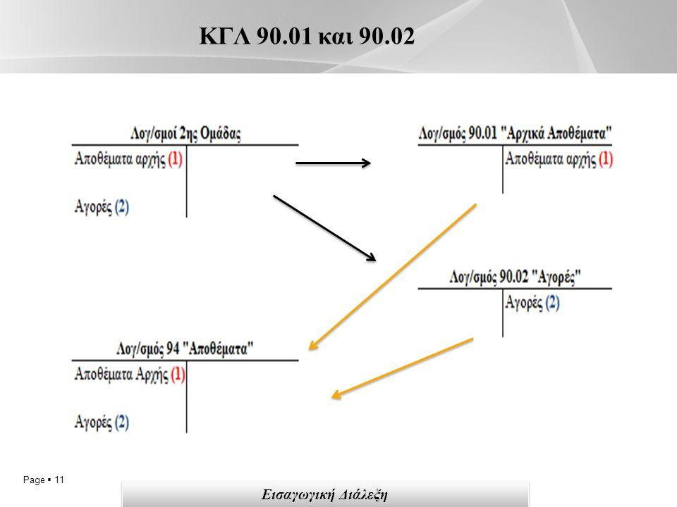 Page  11 ΚΓΛ 90.01 και 90.02 Εισαγωγική Διάλεξη