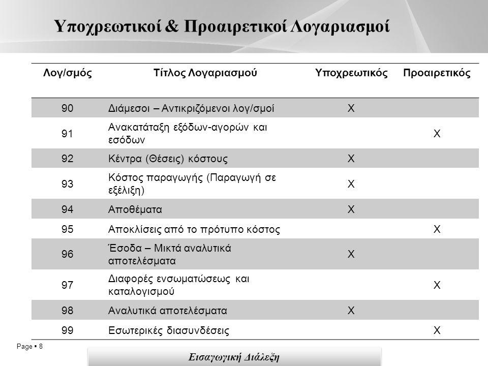 Page  8 Υποχρεωτικοί & Προαιρετικοί Λογαριασμοί Εισαγωγική Διάλεξη Λογ/σμόςΤίτλος ΛογαριασμούΥποχρεωτικόςΠροαιρετικός 90Διάμεσοι – Αντικριζόμενοι λογ/σμοίΧ 91 Ανακατάταξη εξόδων-αγορών και εσόδων Χ 92Κέντρα (Θέσεις) κόστουςΧ 93 Κόστος παραγωγής (Παραγωγή σε εξέλιξη) Χ 94ΑποθέματαΧ 95Αποκλίσεις από το πρότυπο κόστοςΧ 96 Έσοδα – Μικτά αναλυτικά αποτελέσματα Χ 97 Διαφορές ενσωματώσεως και καταλογισμού Χ 98Αναλυτικά αποτελέσματαΧ 99Εσωτερικές διασυνδέσειςΧ