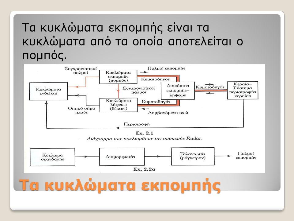 Τα κυκλώματα εκπομπής Τα κυκλώματα εκπομπής είναι τα κυκλώματα από τα οποία αποτελείται ο πομπός.