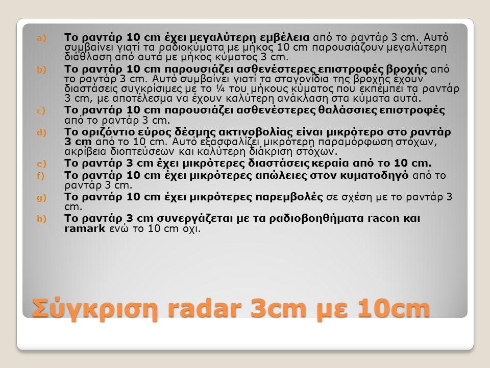 Σύγκριση radar 3cm με 10cm a) Το ραντάρ 10 cm έχει μεγαλύτερη εμβέλεια από το ραντάρ 3 cm.