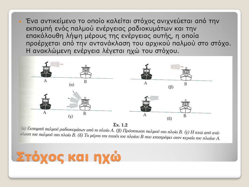 Κύκλωμα περιορισμού θαλάσσιων επιστροφών Το κύκλωμα περιορισμού θαλάσσιων επιστροφών παράγει έναν αρνητικό παλμό όταν δέχεται συγχρονιστικό παλμό από τον διαμορφωτή, τον εφαρμόζει στον κύριο ενισχυτή ενδιάμεσης συχνότητας και προκαλεί μείωση της ενισχύσεως του ανάλογα με το πλάτος του παλμού.