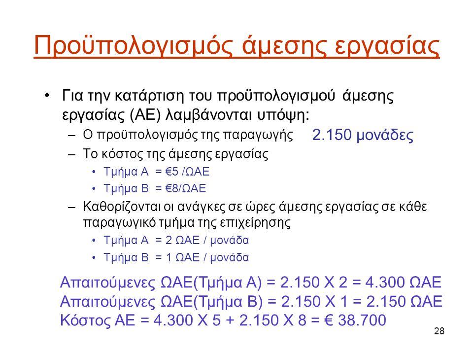 28 Προϋπολογισμός άμεσης εργασίας Για την κατάρτιση του προϋπολογισμού άμεσης εργασίας (AE) λαμβάνονται υπόψη: –Ο προϋπολογισμός της παραγωγής –Το κόσ
