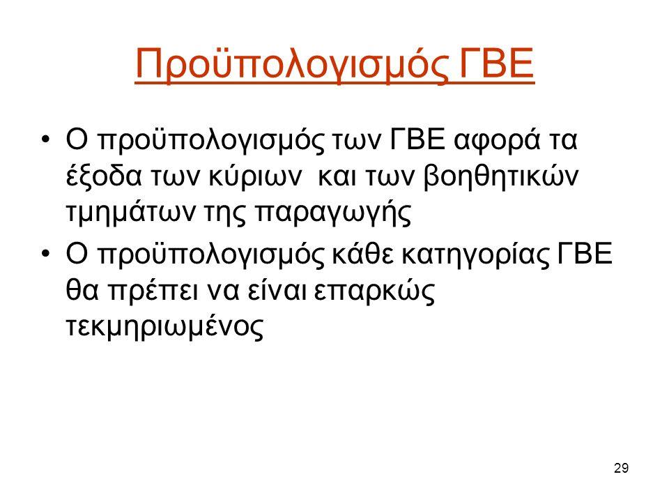 29 Προϋπολογισμός ΓΒΕ Ο προϋπολογισμός των ΓΒΕ αφορά τα έξοδα των κύριων και των βοηθητικών τμημάτων της παραγωγής Ο προϋπολογισμός κάθε κατηγορίας ΓΒ