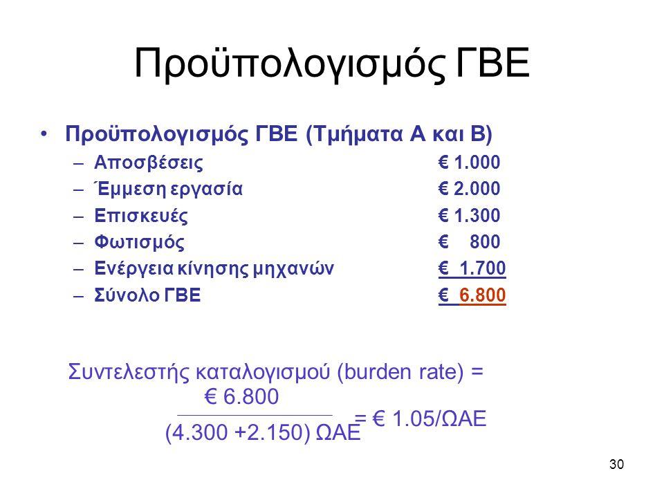 30 Προϋπολογισμός ΓΒΕ Προϋπολογισμός ΓΒΕ (Τμήματα Α και Β) –Αποσβέσεις € 1.000 –Έμμεση εργασία € 2.000 –Επισκευές € 1.300 –Φωτισμός€ 800 –Ενέργεια κίν