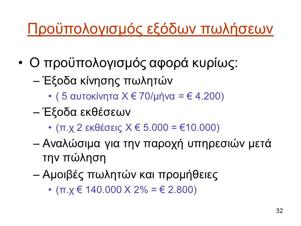 32 Προϋπολογισμός εξόδων πωλήσεων Ο προϋπολογισμός αφορά κυρίως: –Έξοδα κίνησης πωλητών ( 5 αυτοκίνητα Χ € 70/μήνα = € 4.200) –Έξοδα εκθέσεων (π.χ 2 ε