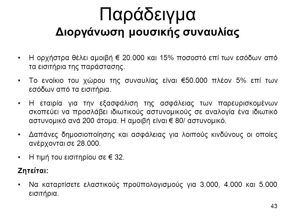 43 Παράδειγμα Διοργάνωση μουσικής συναυλίας Η ορχήστρα θέλει αμοιβή € 20.000 και 15% ποσοστό επί των εσόδων από τα εισιτήρια της παράστασης. Το ενοίκι