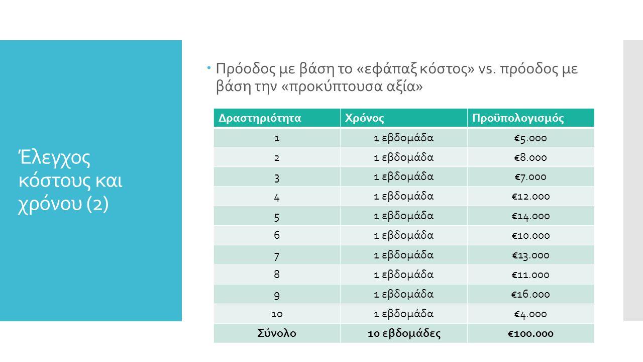 Έλεγχος κόστους και χρόνου (2)  Πρόοδος με βάση το «εφάπαξ κόστος» vs.