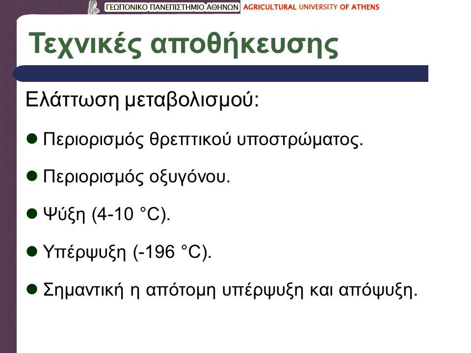 In vitro επιλογή (α) Πλεονεκτήματα : Δραστική μείωση χρόνου, χώρου και εργασίας.