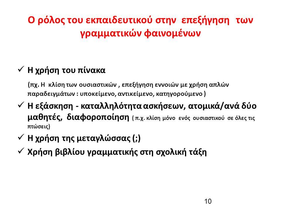 Ο ρόλος του εκπαιδευτικού στην επεξήγηση των γραμματικών φαινομένων Η χρήση του πίνακα (πχ.
