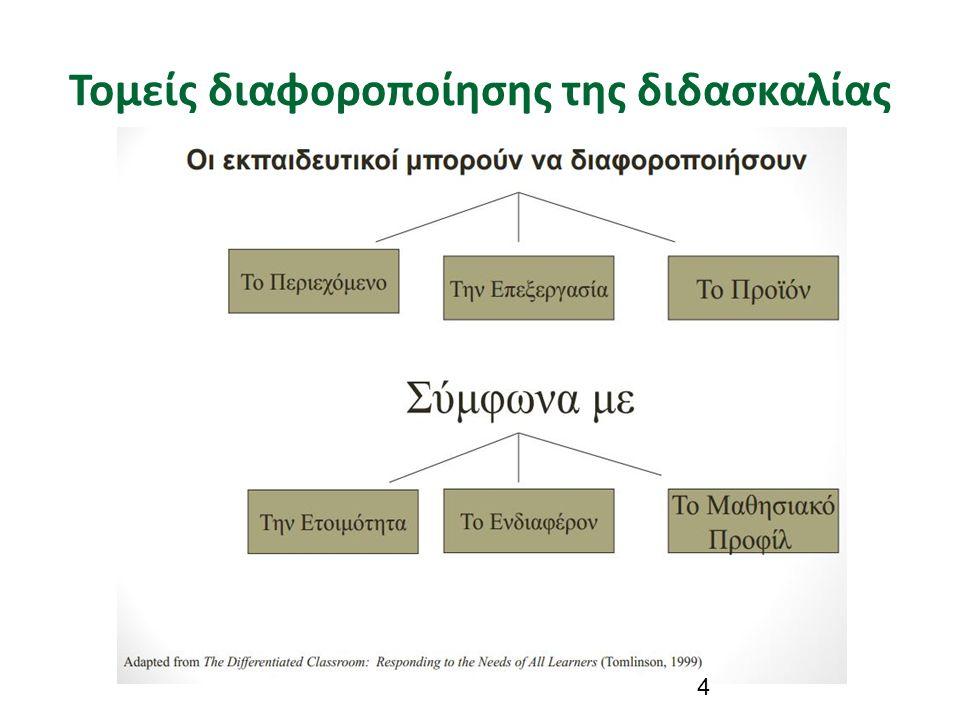 Τομείς διαφοροποίησης της διδασκαλίας 4
