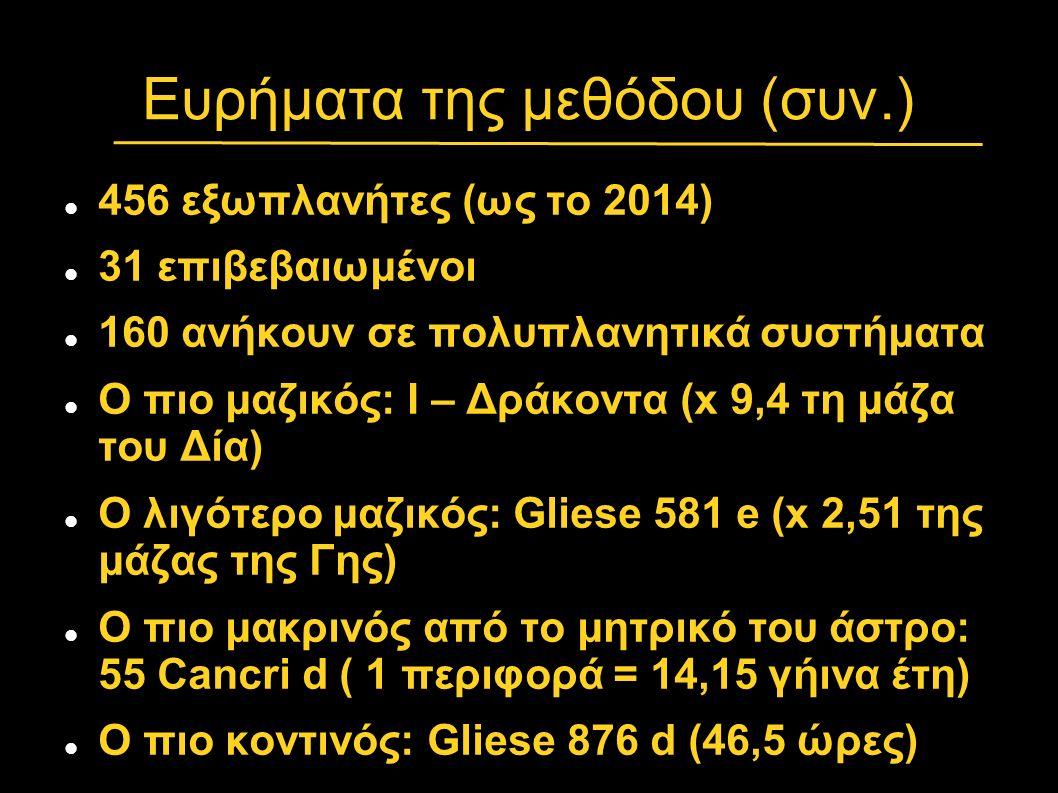 Ευρήματα της μεθόδου (συν.) 456 εξωπλανήτες (ως το 2014) 31 επιβεβαιωμένοι 160 ανήκουν σε πολυπλανητικά συστήματα Ο πιο μαζικός: Ι – Δράκοντα (x 9,4 τη μάζα του Δία) Ο λιγότερο μαζικός: Gliese 581 e (x 2,51 της μάζας της Γης) Ο πιο μακρινός από το μητρικό του άστρο: 55 Cancri d ( 1 περιφορά = 14,15 γήινα έτη) Ο πιο κοντινός: Gliese 876 d (46,5 ώρες)
