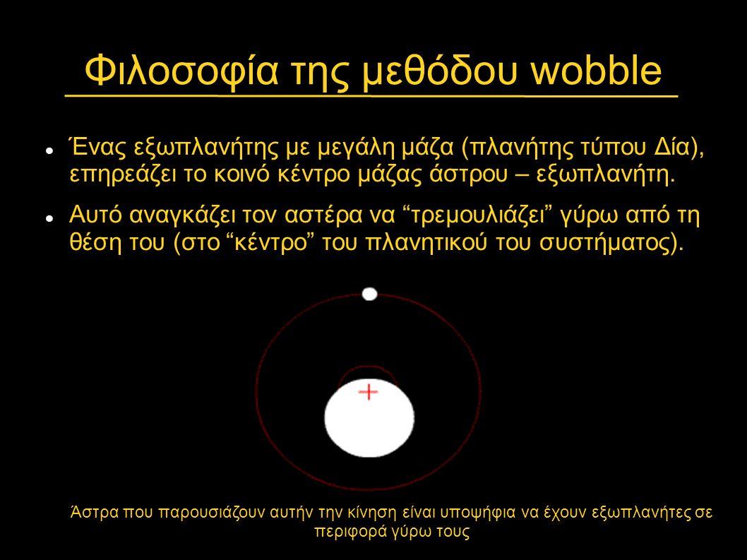 Φιλοσοφία της μεθόδου wobble Ένας εξωπλανήτης με μεγάλη μάζα (πλανήτης τύπου Δία), επηρεάζει το κοινό κέντρο μάζας άστρου – εξωπλανήτη.