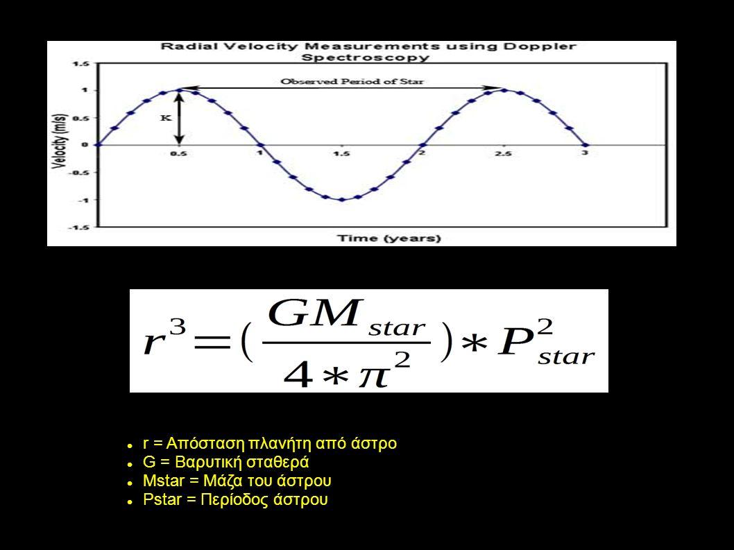 Διαδικασία (συνέχεια) r = Απόσταση πλανήτη από άστρο G = Βαρυτική σταθερά Mstar = Μάζα του άστρου Pstar = Περίοδος άστρου