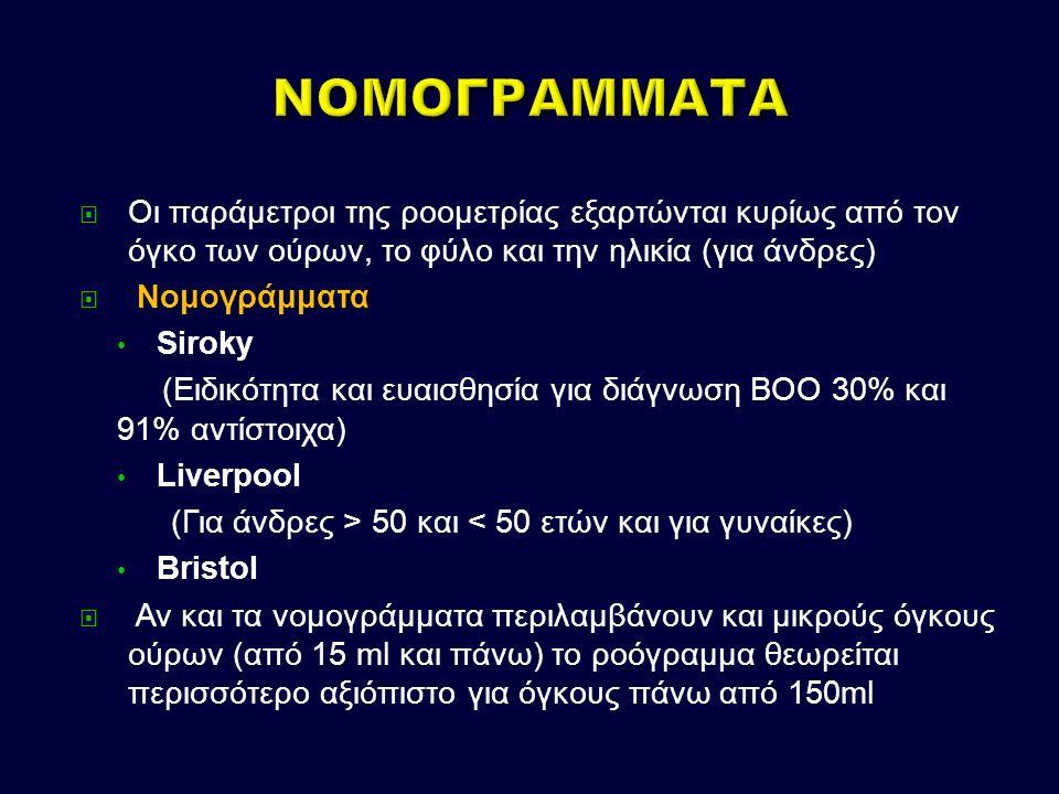  Οι παράμετροι της ροομετρίας εξαρτώνται κυρίως από τον όγκο των ούρων, το φύλο και την ηλικία (για άνδρες)  Νομογράμματα Siroky (Ειδικότητα και ευαισθησία για διάγνωση ΒΟΟ 30% και 91% αντίστοιχα) Liverpool (Για άνδρες > 50 και < 50 ετών και για γυναίκες) Bristol  Αν και τα νομογράμματα περιλαμβάνουν και μικρούς όγκους ούρων (από 15 ml και πάνω) το ροόγραμμα θεωρείται περισσότερο αξιόπιστο για όγκους πάνω από 150ml
