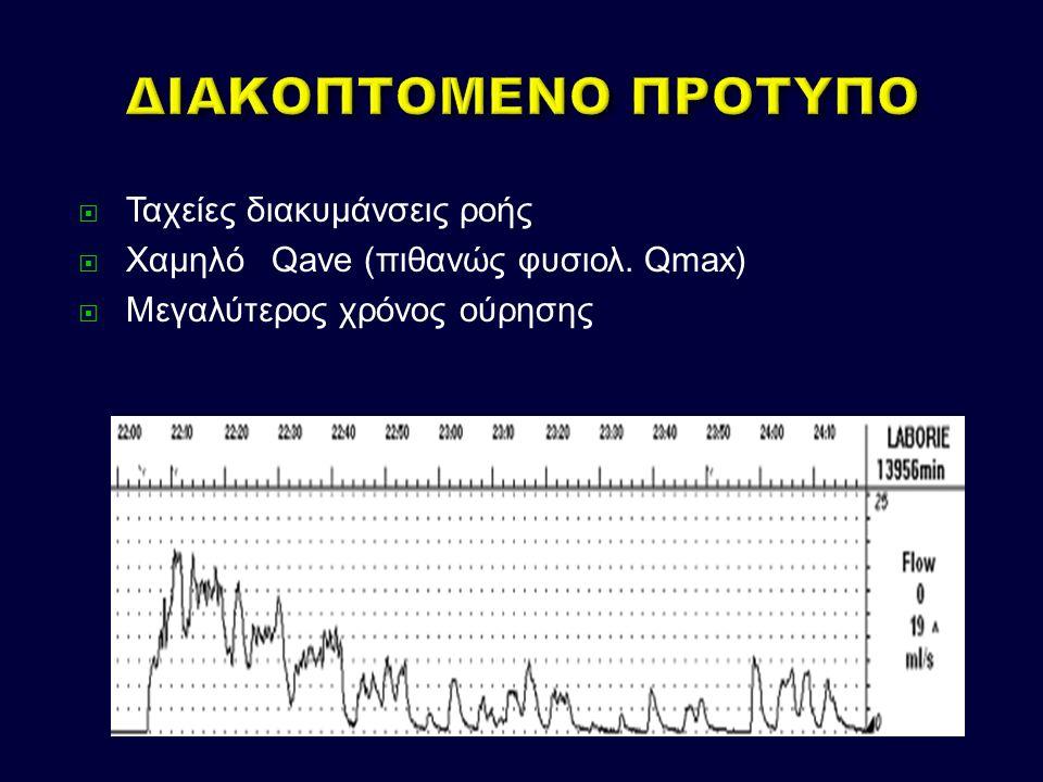  Ταχείες διακυμάνσεις ροής  Χαμηλό Qave (πιθανώς φυσιολ. Qmax)  Μεγαλύτερος χρόνος ούρησης