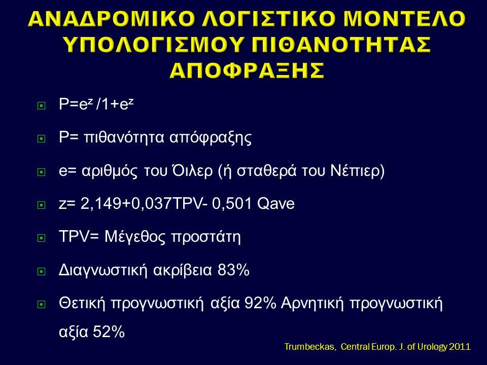  P=e z /1+e z  P= πιθανότητα απόφραξης  e= αριθμός του Όιλερ (ή σταθερά του Νέπιερ)  z= 2,149+0,037TPV- 0,501 Qave  TPV= Μέγεθος προστάτη  Διαγνωστική ακρίβεια 83%  Θετική προγνωστική αξία 92% Αρνητική προγνωστική αξία 52% Trumbeckas, Central Europ.