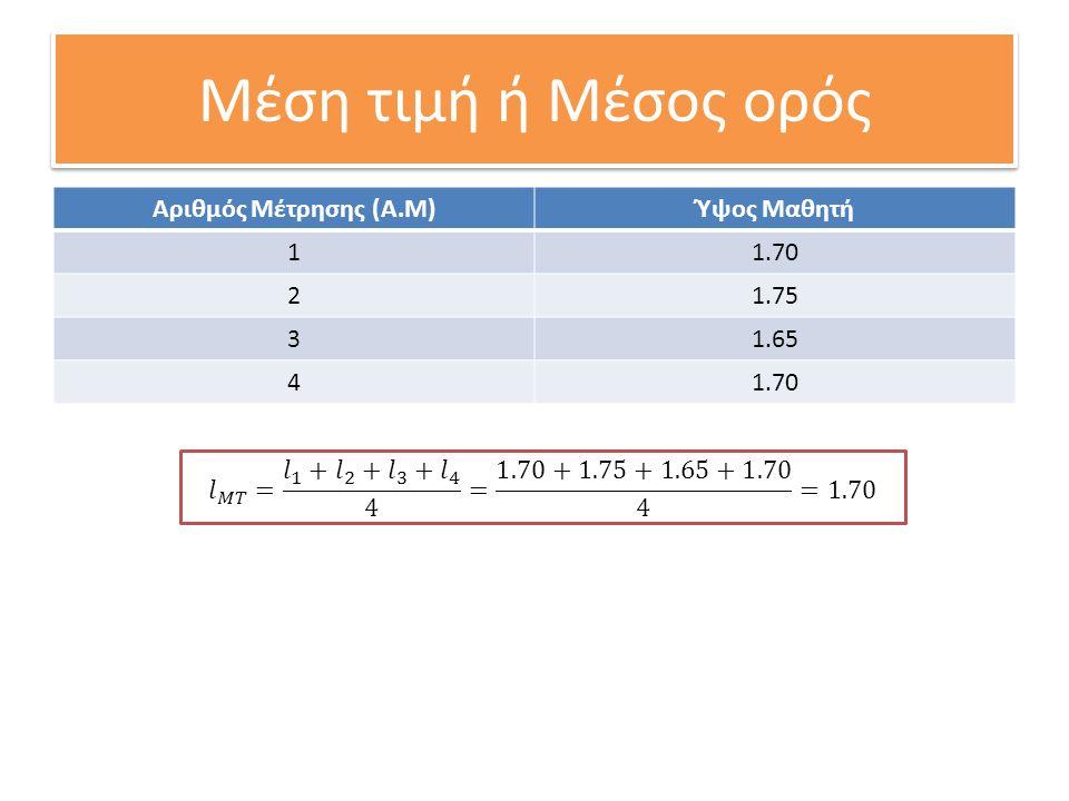 Μέση τιμή ή Μέσος ορός Αριθμός Μέτρησης (Α.Μ)Ύψος Μαθητή 11.70 21.75 31.65 41.70