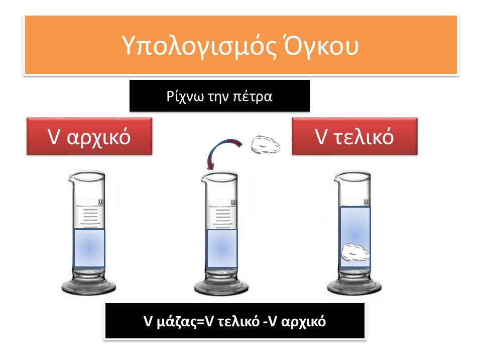 Υπολογισμός Όγκου V αρχικό V τελικό Ρίχνω την πέτρα V μάζας=V τελικό -V αρχικό