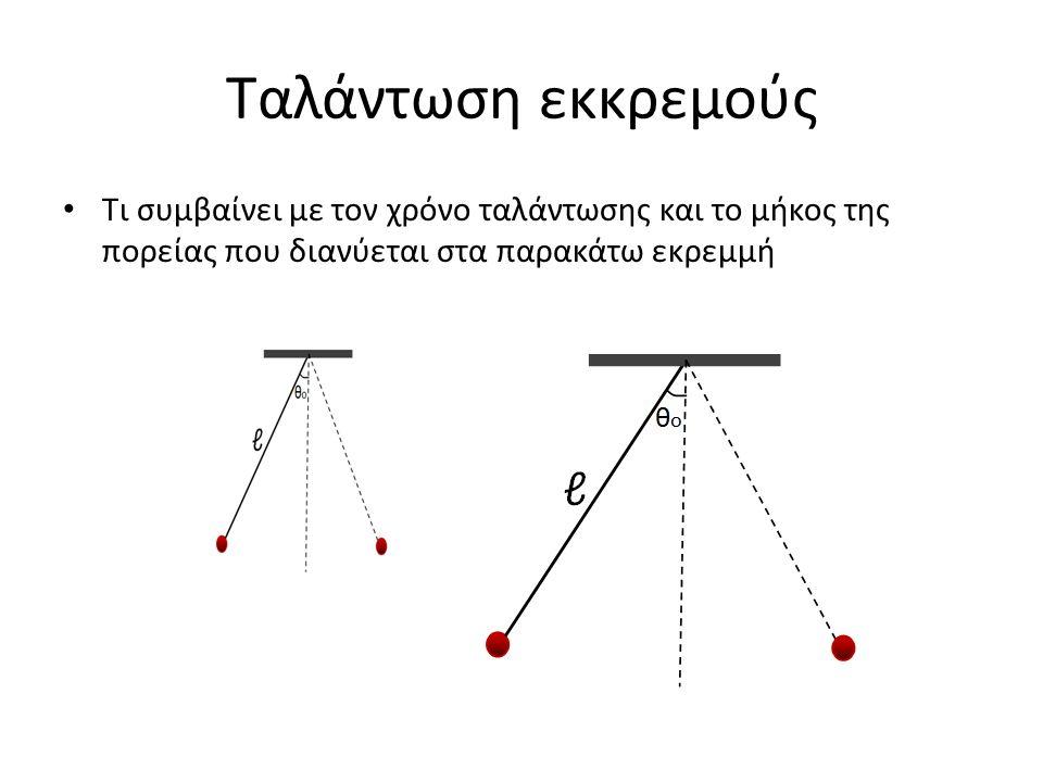 Ταλάντωση εκκρεμούς Τι συμβαίνει με τον χρόνο ταλάντωσης και το μήκος της πορείας που διανύεται στα παρακάτω εκρεμμή