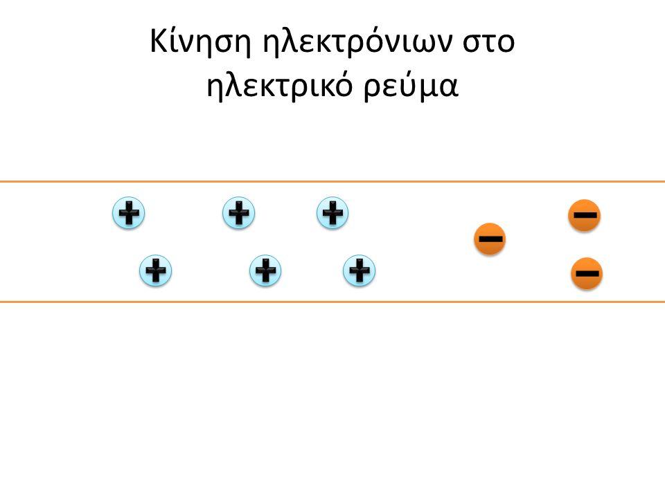 Κίνηση ηλεκτρόνιων στο ηλεκτρικό ρεύμα