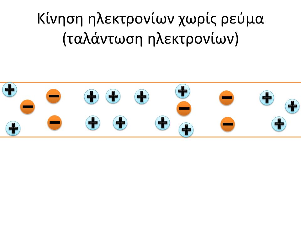 Κίνηση ηλεκτρονίων χωρίς ρεύμα (ταλάντωση ηλεκτρονίων)