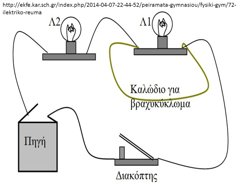 http://ekfe.kar.sch.gr/index.php/2014-04-07-22-44-52/peiramata-gymnasiou/fysiki-gym/72- ilektriko-reuma