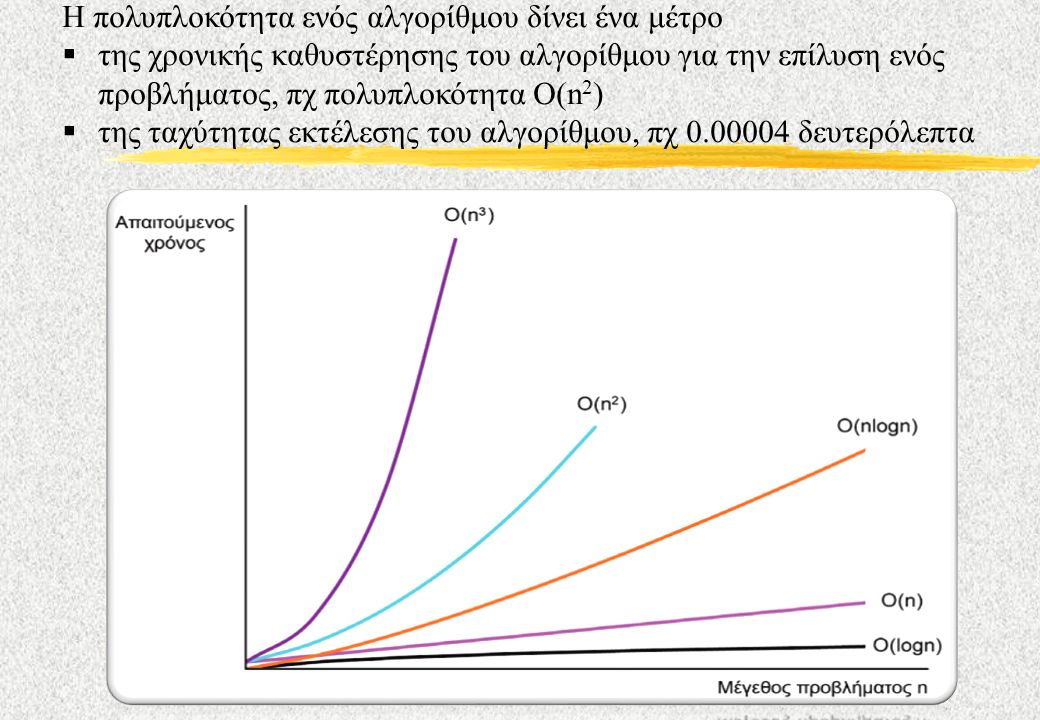 Η πολυπλοκότητα ενός αλγορίθμου δίνει ένα μέτρο  της χρονικής καθυστέρησης του αλγορίθμου για την επίλυση ενός προβλήματος, πχ πολυπλοκότητα Ο(n 2 )  της ταχύτητας εκτέλεσης του αλγορίθμου, πχ 0.00004 δευτερόλεπτα