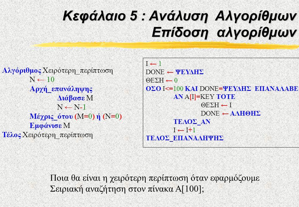 Κεφάλαιο 5 : Ανάλυση Αλγορίθμων Επίδοση αλγορίθμων Αλγόριθμος Χειρότερη_περίπτωση Ν ← 10 Αρχή_επανάληψης Διάβασε Μ Ν ← Ν-1 Μέχρις_ότου (Μ=0) ή (Ν=0) Ε