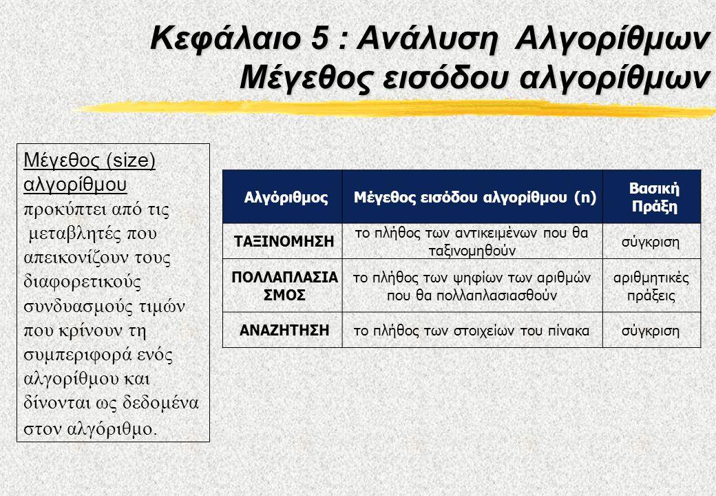 Κεφάλαιο 5 : Ανάλυση Αλγορίθμων Μέγεθος εισόδου αλγορίθμων Μέγεθος (size) αλγορίθμου προκύπτει από τις μεταβλητές που απεικονίζουν τους διαφορετικούς