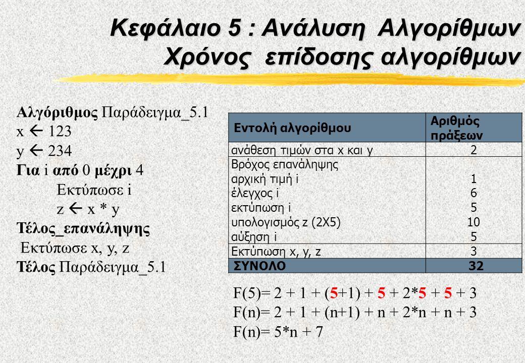 Κεφάλαιο 5 : Ανάλυση Αλγορίθμων Χρόνος επίδοσης αλγορίθμων Αλγόριθμος Παράδειγμα_5.1 x  123 y  234 Για i από 0 μέχρι 4 Εκτύπωσε i z  x * y Τέλος_επανάληψης Εκτύπωσε x, y, z Τέλος Παράδειγμα_5.1 Εντολή αλγορίθμου Αριθμός πράξεων ανάθεση τιμών στα x και y2 Βρόχος επανάληψης αρχική τιμή i έλεγχος i εκτύπωση i υπολογισμός z (2X5) αύξηση i 1 6 5 10 5 Εκτύπωση x, y, z3 ΣΥΝΟΛΟ32 F(5)= 2 + 1 + (5+1) + 5 + 2*5 + 5 + 3 F(n)= 2 + 1 + (n+1) + n + 2*n + n + 3 F(n)= 5*n + 7