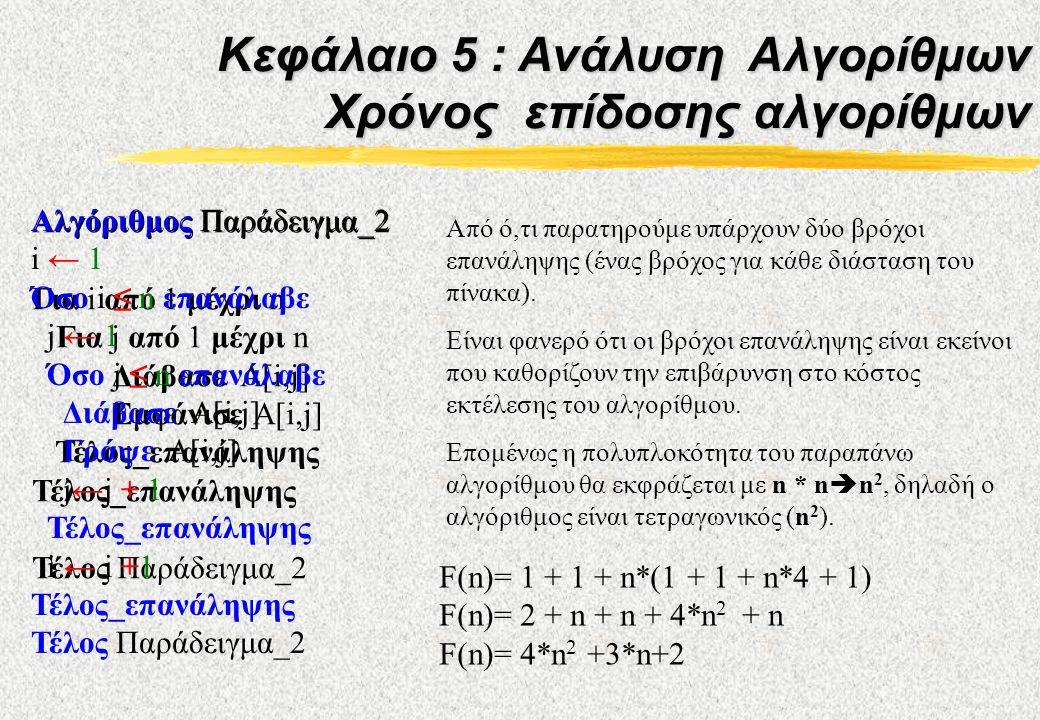 Κεφάλαιο 5 : Ανάλυση Αλγορίθμων Χρόνος επίδοσης αλγορίθμων Αλγόριθμος Παράδειγμα_2 Για i από 1 μέχρι n Για j από 1 μέχρι n Διάβασε Α[i,j] Εμφάνισε Α[i,j] Τέλος_επανάληψης Τέλος Παράδειγμα_2 Από ό,τι παρατηρούμε υπάρχουν δύο βρόχοι επανάληψης (ένας βρόχος για κάθε διάσταση του πίνακα).