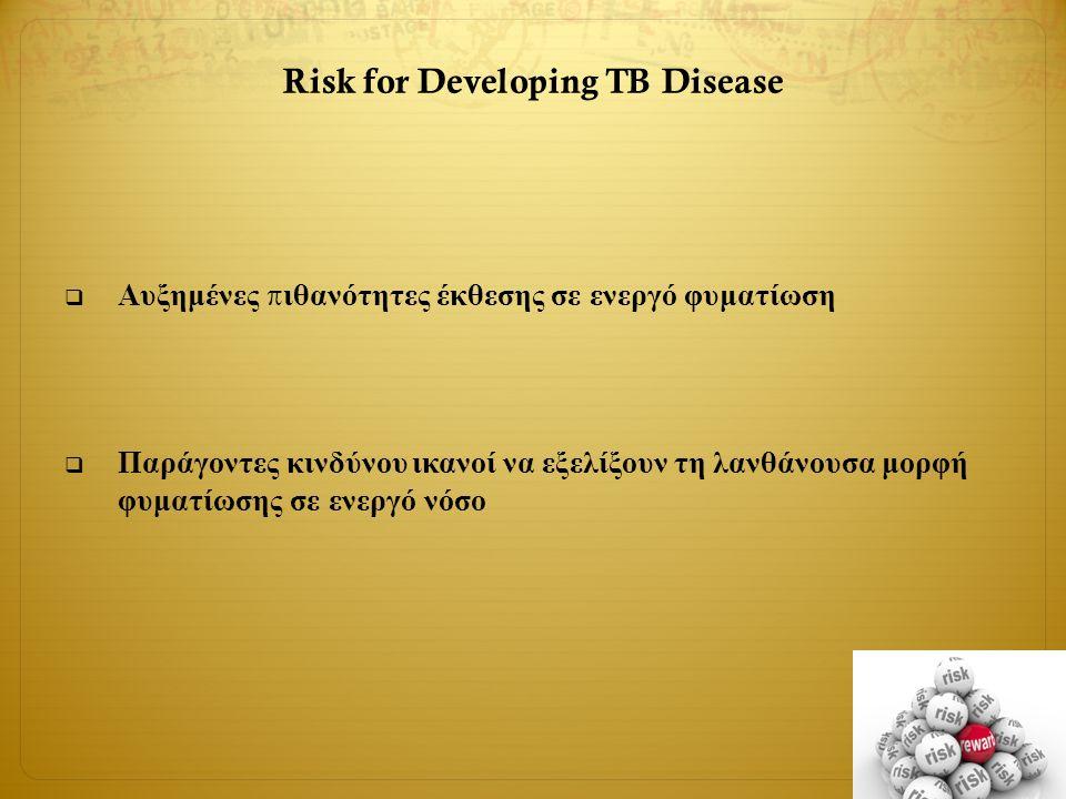 Risk for Developing TB Disease  Αυξημένες π ιθανότητες έκθεσης σε ενεργό φυματίωση  Παράγοντες κινδύνου ικανοί να εξελίξουν τη λανθάνουσα μορφή φυμα