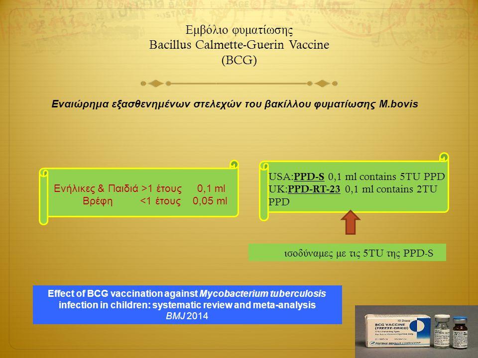 Εμβόλιο φυματίωσης Β acillus Calmette-Guerin Vaccine (BCG) Eναιώρημα εξασθενημένων στελεχών του βακίλλου φυματίωσης M.bovis Ενήλικες & Παιδιά >1 έτους