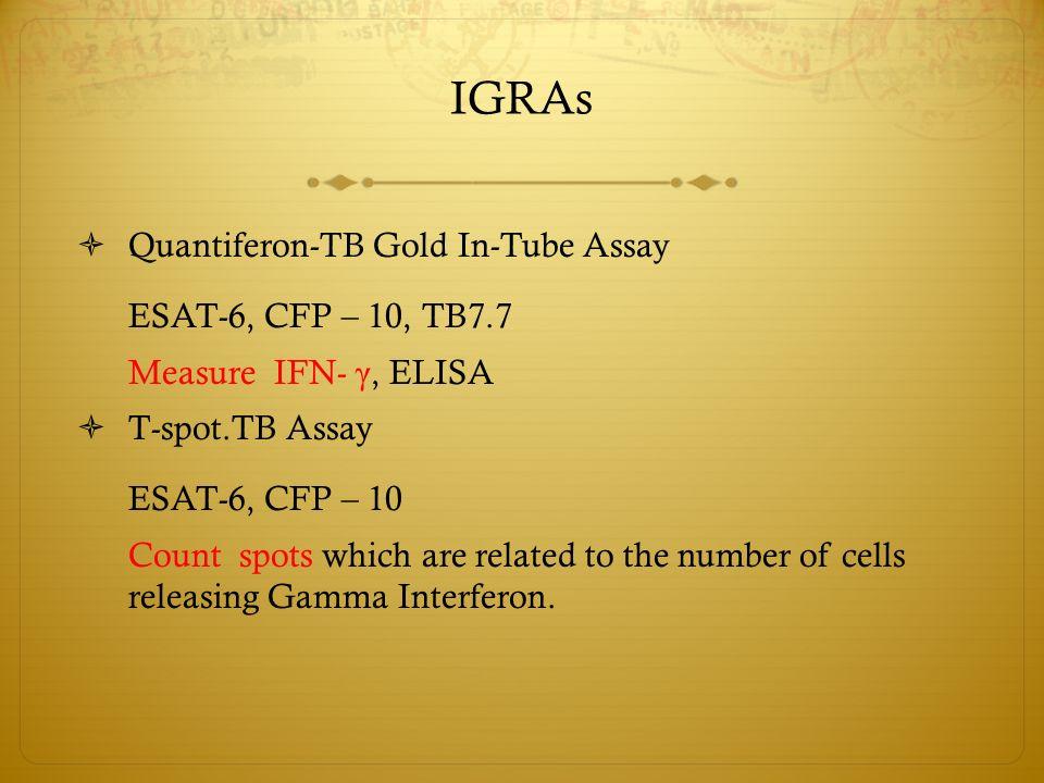 IGRAs  Quantiferon-TB Gold In-Tube Assay ESAT-6, CFP – 10, TB7.7 Measure IFN- γ, ELISA  T-spot.TB Assay ESAT-6, CFP – 10 Count spots which are relat